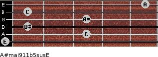 A#maj9/11b5sus/E for guitar on frets 0, 3, 1, 3, 1, 5