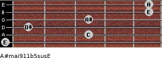 A#maj9/11b5sus/E for guitar on frets 0, 3, 1, 3, 5, 5