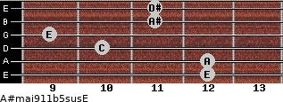 A#maj9/11b5sus/E for guitar on frets 12, 12, 10, 9, 11, 11