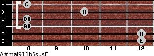 A#maj9/11b5sus/E for guitar on frets 12, 12, 8, 8, 10, 8