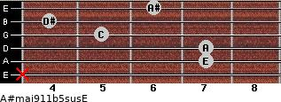A#maj9/11b5sus/E for guitar on frets x, 7, 7, 5, 4, 6