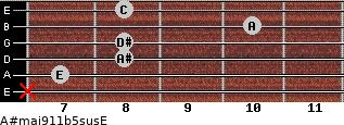 A#maj9/11b5sus/E for guitar on frets x, 7, 8, 8, 10, 8