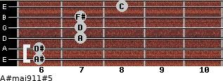 A#maj9/11#5 for guitar on frets 6, 6, 7, 7, 7, 8