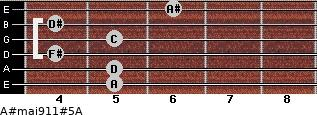 A#maj9/11#5/A for guitar on frets 5, 5, 4, 5, 4, 6