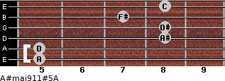 A#maj9/11#5/A for guitar on frets 5, 5, 8, 8, 7, 8
