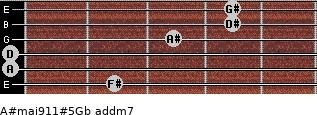 A#maj9/11#5/Gb add(m7) guitar chord