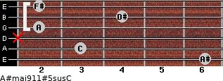 A#maj9/11#5sus/C for guitar on frets 6, 3, x, 2, 4, 2