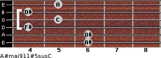 A#maj9/11#5sus/C for guitar on frets 6, 6, 4, 5, 4, 5