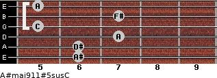 A#maj9/11#5sus/C for guitar on frets 6, 6, 7, 5, 7, 5