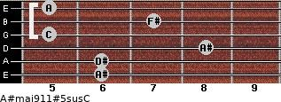 A#maj9/11#5sus/C for guitar on frets 6, 6, 8, 5, 7, 5