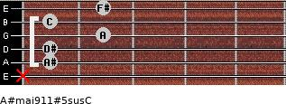A#maj9/11#5sus/C for guitar on frets x, 1, 1, 2, 1, 2