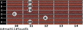 A#maj9/11#5sus/Eb for guitar on frets 11, 12, 10, 11, 11, 11