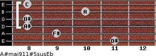 A#maj9/11#5sus/Eb for guitar on frets 11, 9, 8, 8, 10, 8