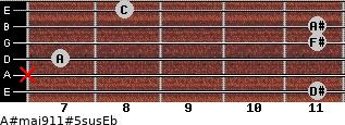 A#maj9/11#5sus/Eb for guitar on frets 11, x, 7, 11, 11, 8
