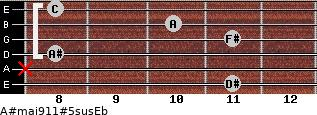 A#maj9/11#5sus/Eb for guitar on frets 11, x, 8, 11, 10, 8