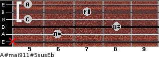 A#maj9/11#5sus/Eb for guitar on frets x, 6, 8, 5, 7, 5