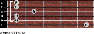 A#maj9/11sus/A for guitar on frets 5, 1, 1, 2, 1, 1