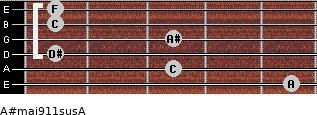 A#maj9/11sus/A for guitar on frets 5, 3, 1, 3, 1, 1