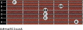 A#maj9/11sus/A for guitar on frets 5, 3, 3, 3, 4, 1