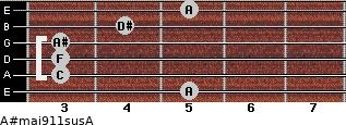 A#maj9/11sus/A for guitar on frets 5, 3, 3, 3, 4, 5