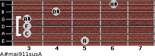 A#maj9/11sus/A for guitar on frets 5, 3, 3, 3, 4, 6