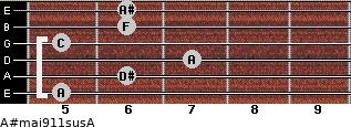 A#maj9/11sus/A for guitar on frets 5, 6, 7, 5, 6, 6