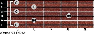 A#maj9/11sus/A for guitar on frets 5, 6, 8, 5, 6, 5