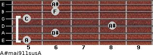 A#maj9/11sus/A for guitar on frets 5, 6, 8, 5, 6, 6