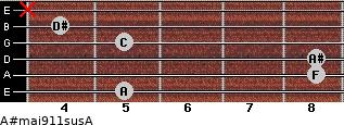A#maj9/11sus/A for guitar on frets 5, 8, 8, 5, 4, x