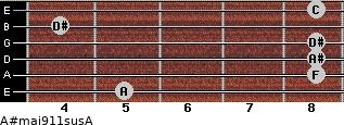 A#maj9/11sus/A for guitar on frets 5, 8, 8, 8, 4, 8