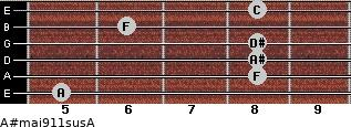 A#maj9/11sus/A for guitar on frets 5, 8, 8, 8, 6, 8