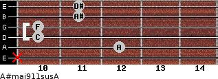 A#maj9/11sus/A for guitar on frets x, 12, 10, 10, 11, 11