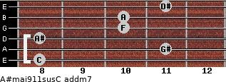 A#maj9/11sus/C add(m7) guitar chord