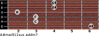 A#maj9/11sus add(m7) for guitar on frets 6, 3, 3, 2, 4, 4