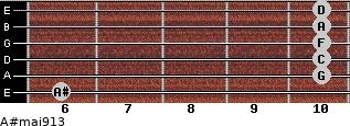 A#maj9/13 for guitar on frets 6, 10, 10, 10, 10, 10