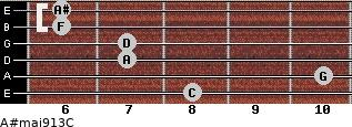 A#maj9/13/C for guitar on frets 8, 10, 7, 7, 6, 6