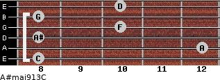 A#maj9/13/C for guitar on frets 8, 12, 8, 10, 8, 10