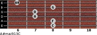 A#maj9/13/C for guitar on frets 8, 8, 7, 7, 8, 6
