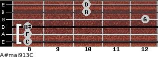 A#maj9/13/C for guitar on frets 8, 8, 8, 12, 10, 10