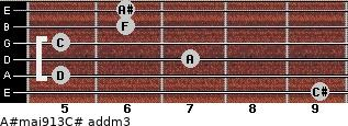 A#maj9/13/C# add(m3) for guitar on frets 9, 5, 7, 5, 6, 6