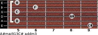 A#maj9/13/C# add(m3) for guitar on frets 9, 5, 8, 5, 6, 5
