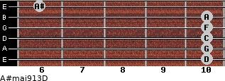 A#maj9/13/D for guitar on frets 10, 10, 10, 10, 10, 6