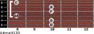 A#maj9/13/D for guitar on frets 10, 10, 8, 10, 10, 8