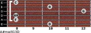 A#maj9/13/D for guitar on frets 10, 8, 8, 12, 10, 8