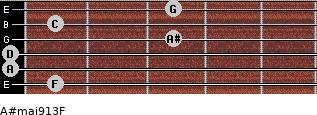 A#maj9/13/F for guitar on frets 1, 0, 0, 3, 1, 3