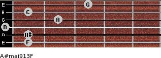 A#maj9/13/F for guitar on frets 1, 1, 0, 2, 1, 3