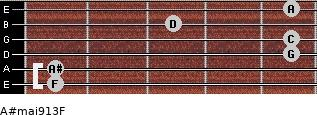 A#maj9/13/F for guitar on frets 1, 1, 5, 5, 3, 5