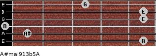 A#maj9/13b5/A for guitar on frets 5, 1, 0, 5, 5, 3