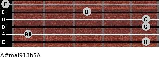 A#maj9/13b5/A for guitar on frets 5, 1, 5, 5, 3, 0