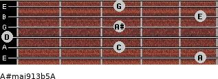 A#maj9/13b5/A for guitar on frets 5, 3, 0, 3, 5, 3